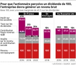 fiscalite-du-capital-la-france-revient-dans-la-moyenne-europeenne-web-060167975947.jpg